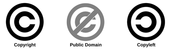 Símbolo del Copyright